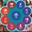 INVITATION: Stratégies et pratiques mondiales de vaccination systématique (SPMVS) de l'Organisation mondiale de la Santé