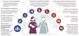 GRISP_infographic_FR.png